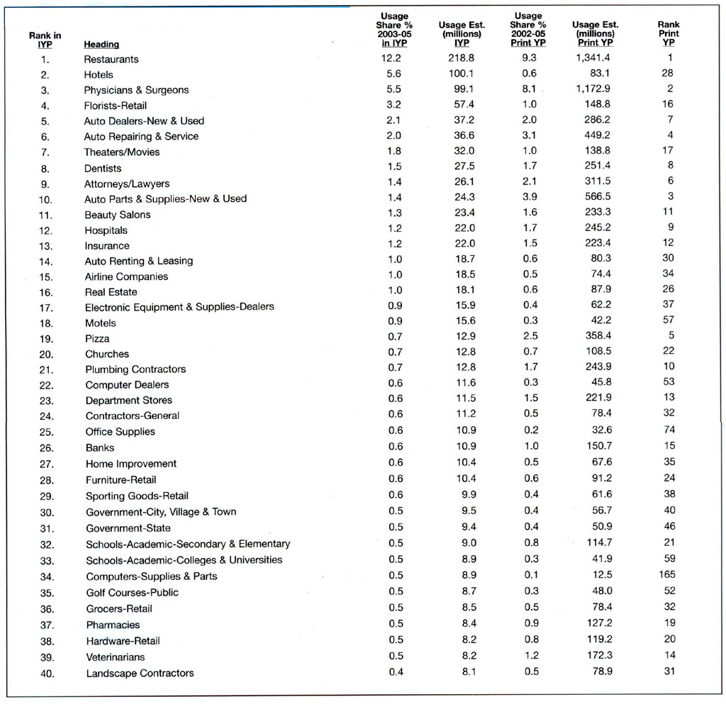 top40-web-large